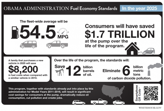 Ship your fuel-efficient vehicle with Nationwide Auto Transport!